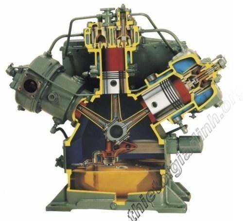 Mặt cắt máy nén không khí piston Puma PK 190 1HP