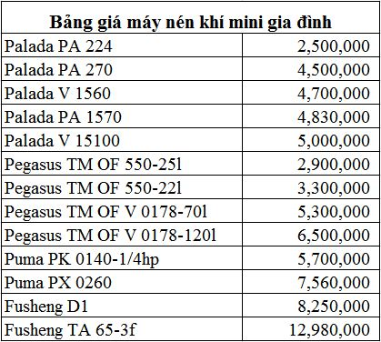 Bảng giá 1 số model máy nén khí mini