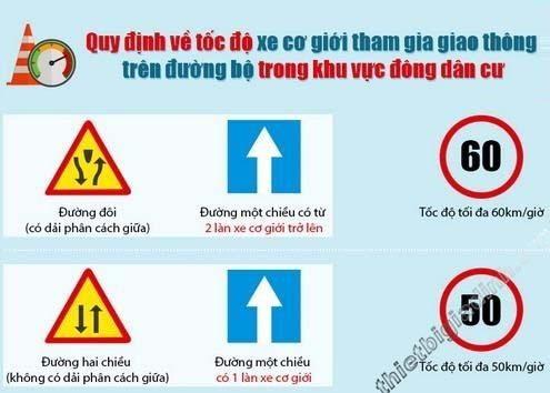Quy định tốc độ xe ô tô khi tham gia giao thông